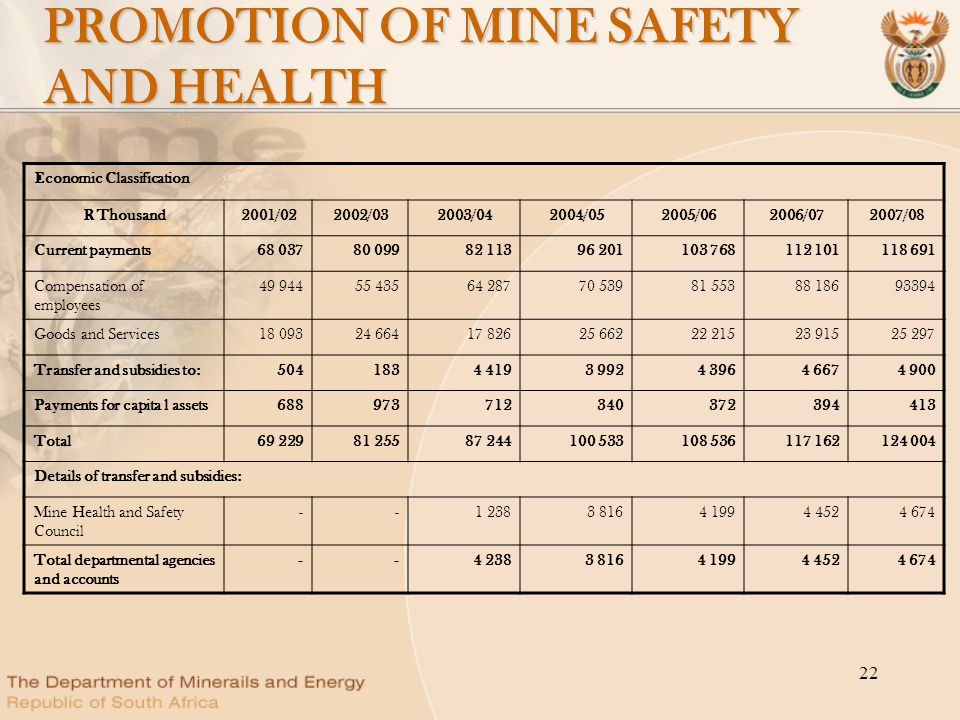 health and safety in mining industry pdf