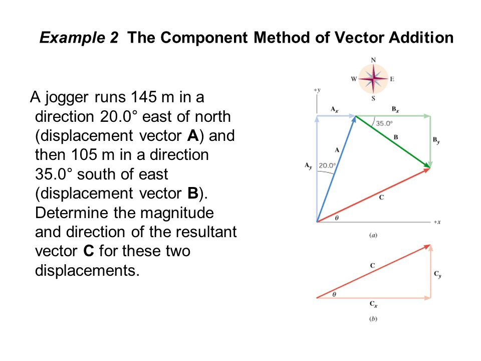 Chapter 3. Vector 1. Adding Vectors Geometrically - ppt video online ...