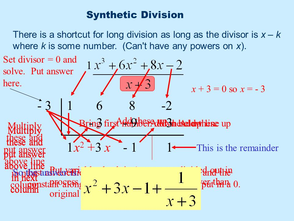x2 + x Synthetic Division