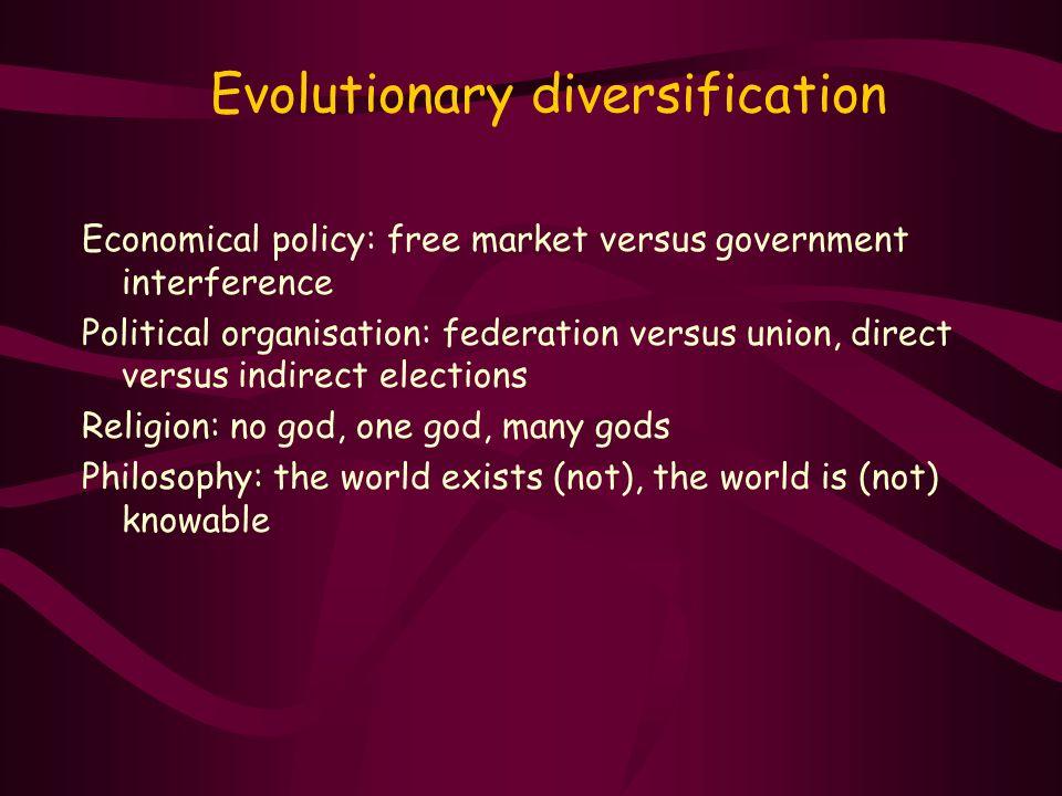 Evolutionary diversification