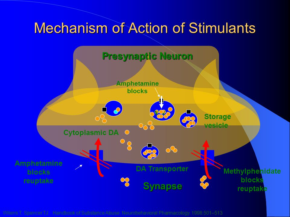 mechanism of action Learn more about the mechanism of action of lenvima, a multiple-receptor tyrosine kinase (rtk) inhibitor see important safety information.