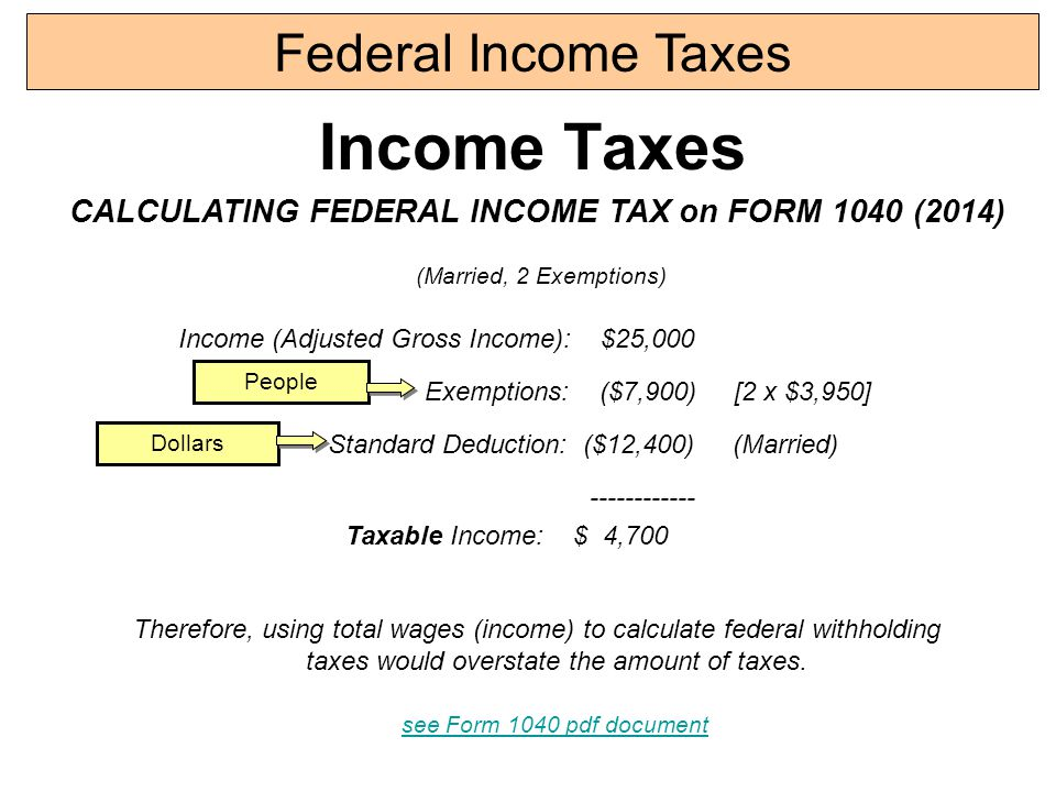 Calculating Federal Income Tax On Form 1040 2014 Ppt Video