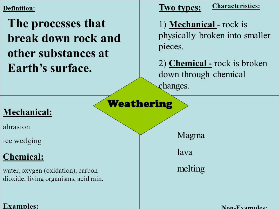 Weathering erosion and soil formation ppt download for Define soil formation