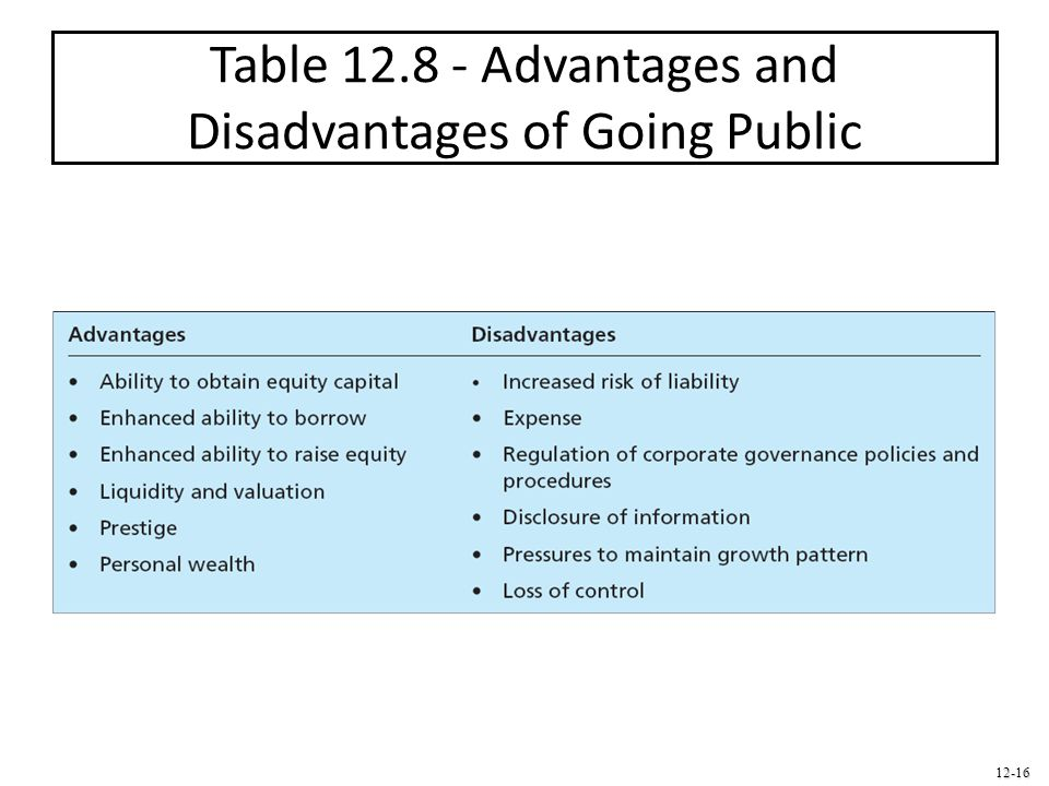 Table Advantages and Disadvantages of Going Public