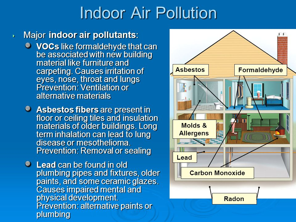 Chapter 19 Air Pollution Ppt Download