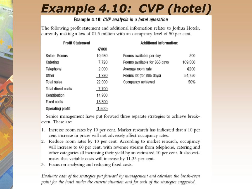 cost volume profit analysis and costing Free essay: cost volume profit (cvp) analysis and costing for the 21st century has evolved into a very complex and difficult paradigm even the most gifted.