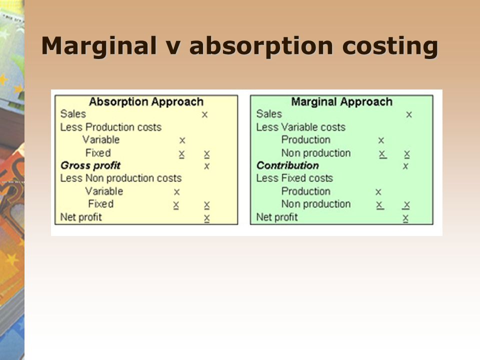 marginal and absorption costing Absorption costing avoids the separation of costs into fixed and variable elements which cannot be easily and accurately done (vi) relevance of under-absorption and.