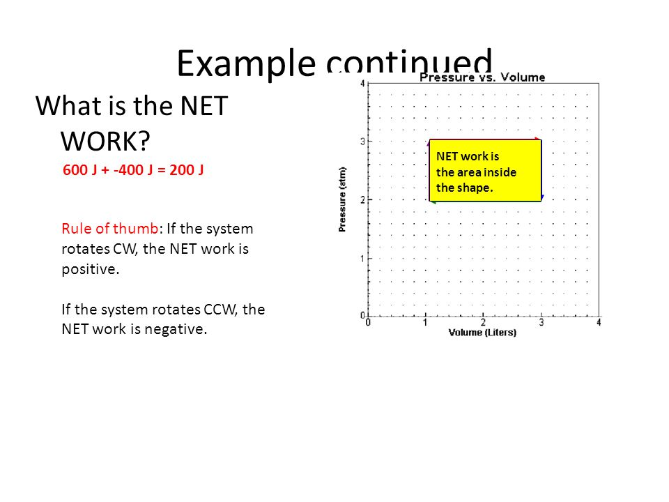 Example continued What is the NET WORK 600 J J = 200 J