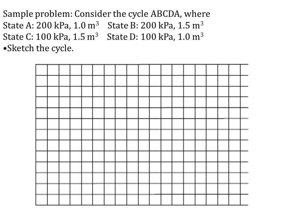 Sample problem: Consider the cycle ABCDA, where