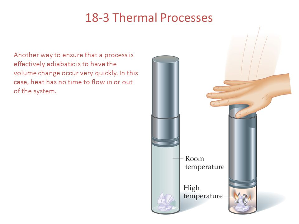 18-3 Thermal Processes