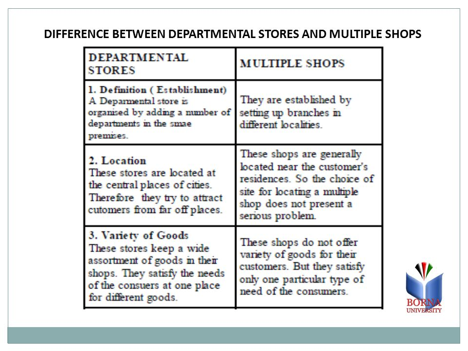 Differences Between Online and Traditional Shopping ...