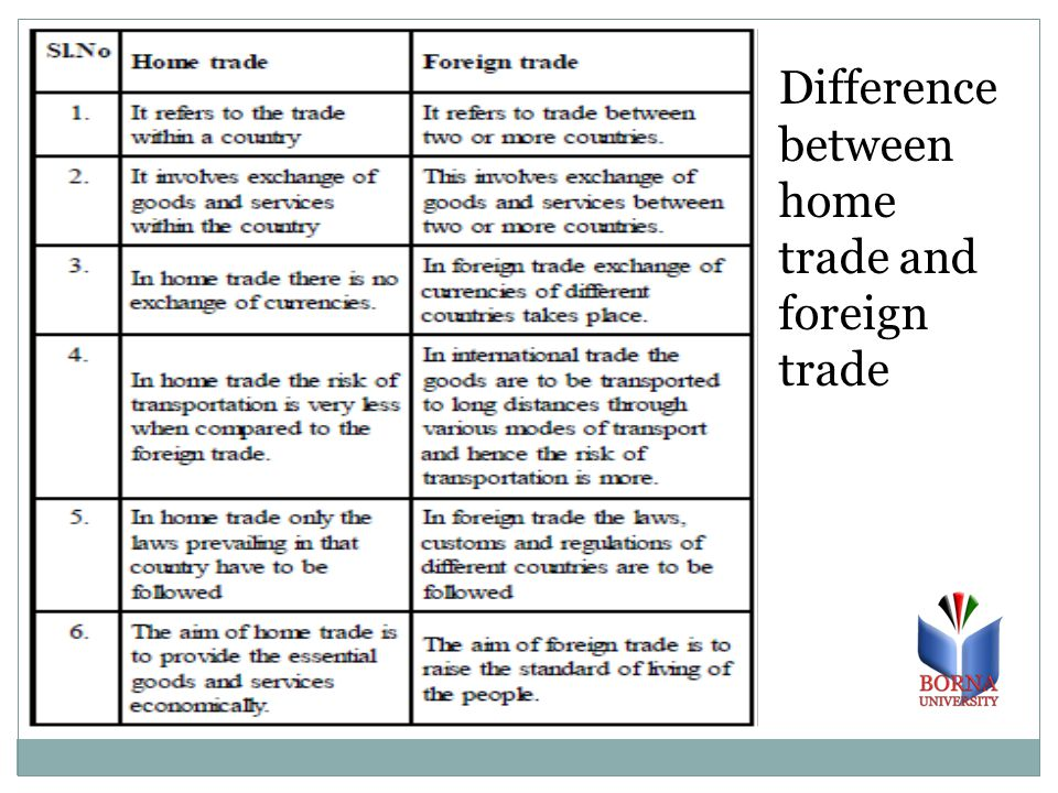 international trade exchange of goods and International trade is the exchange of goods and services across international borders in most countries, it represents a significant share of gdp.