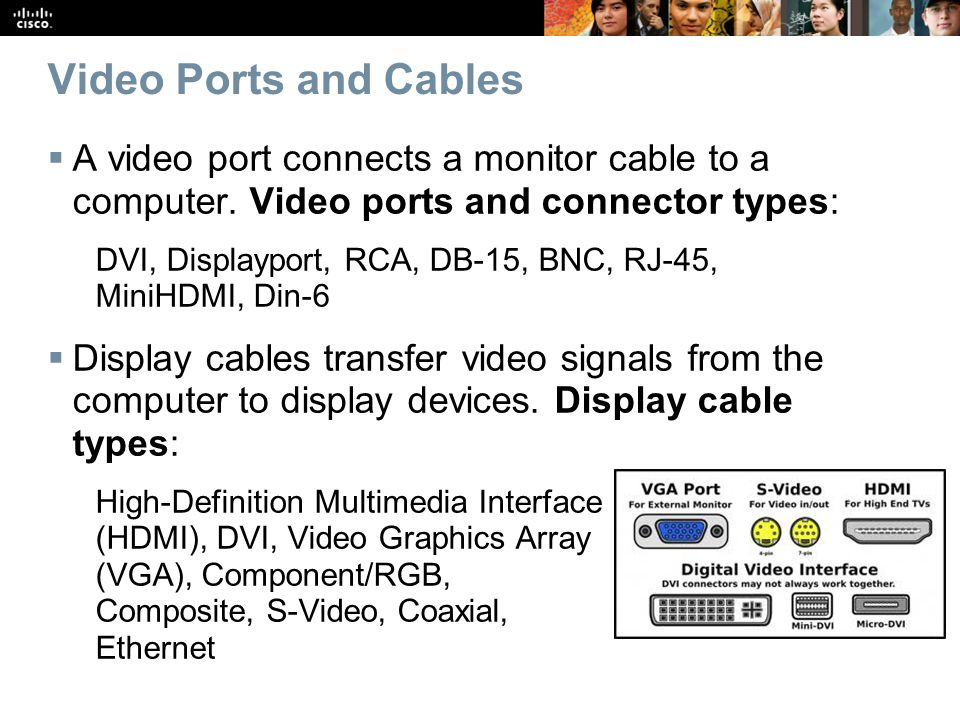 Types Of Ports And Cables : Chapter introduction to the personal computer ppt