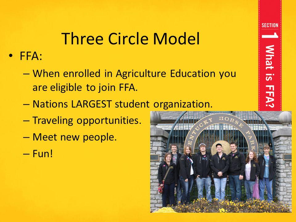 Three Circle Model FFA: