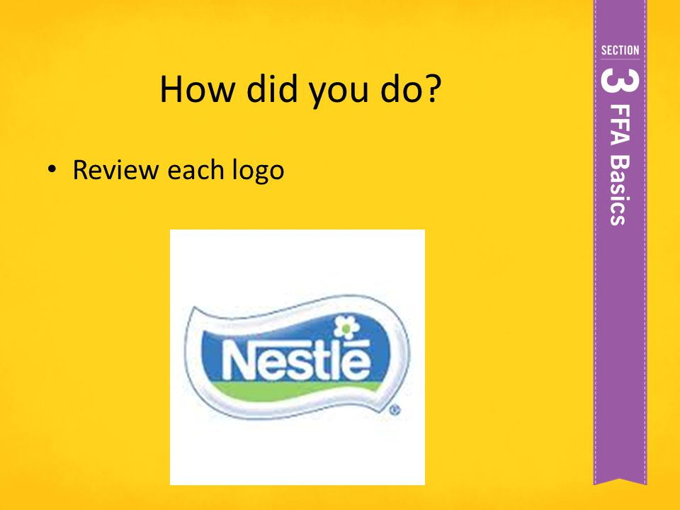 How did you do Review each logo