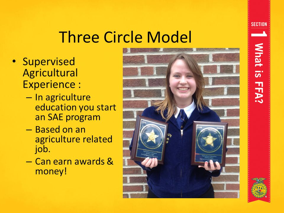 Three Circle Model Supervised Agricultural Experience :