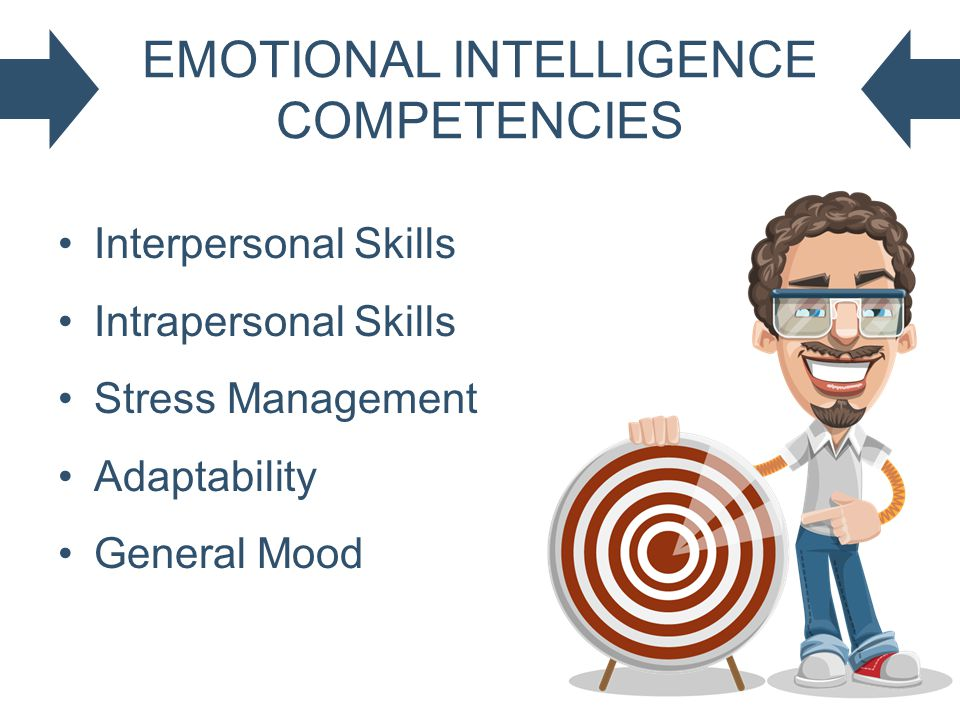 """emotional intelligence and competencies How to be emotionally intelligent by daniel the power of emotional intelligence,"""" would add the ability to of the competencies."""