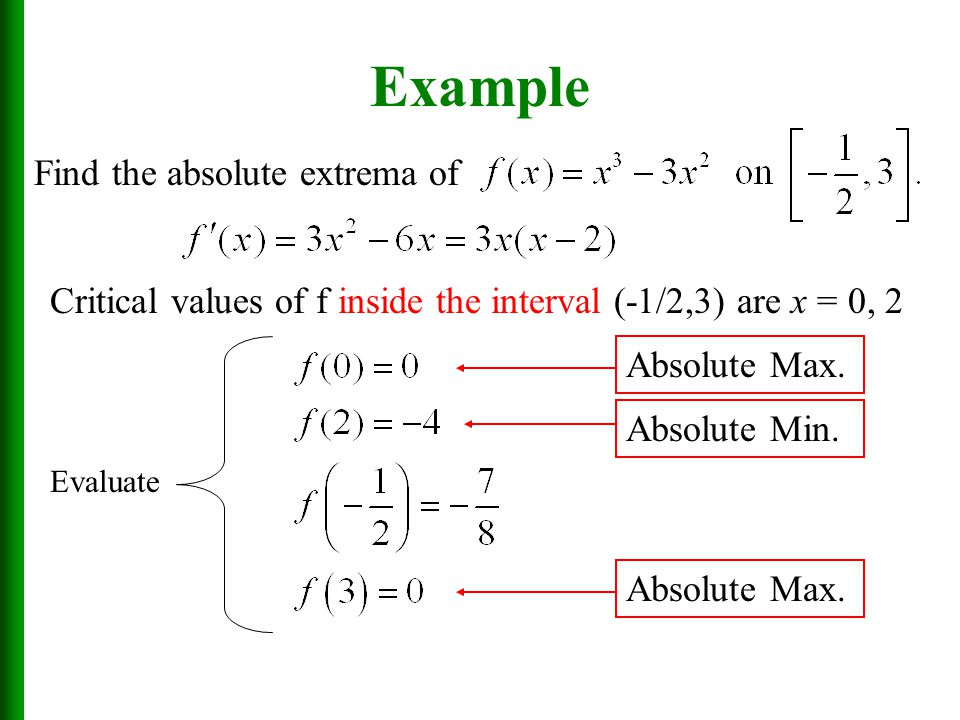 how to take the derivative of an absolute value