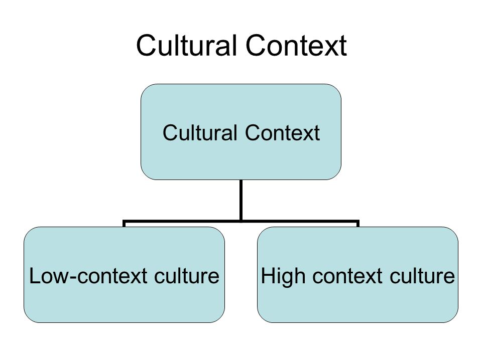 cultural context in how many miles Does cultural context shape your discipleship  nearly two thousand miles  wilson and wilhite agree that understanding context is the key to effectively being .