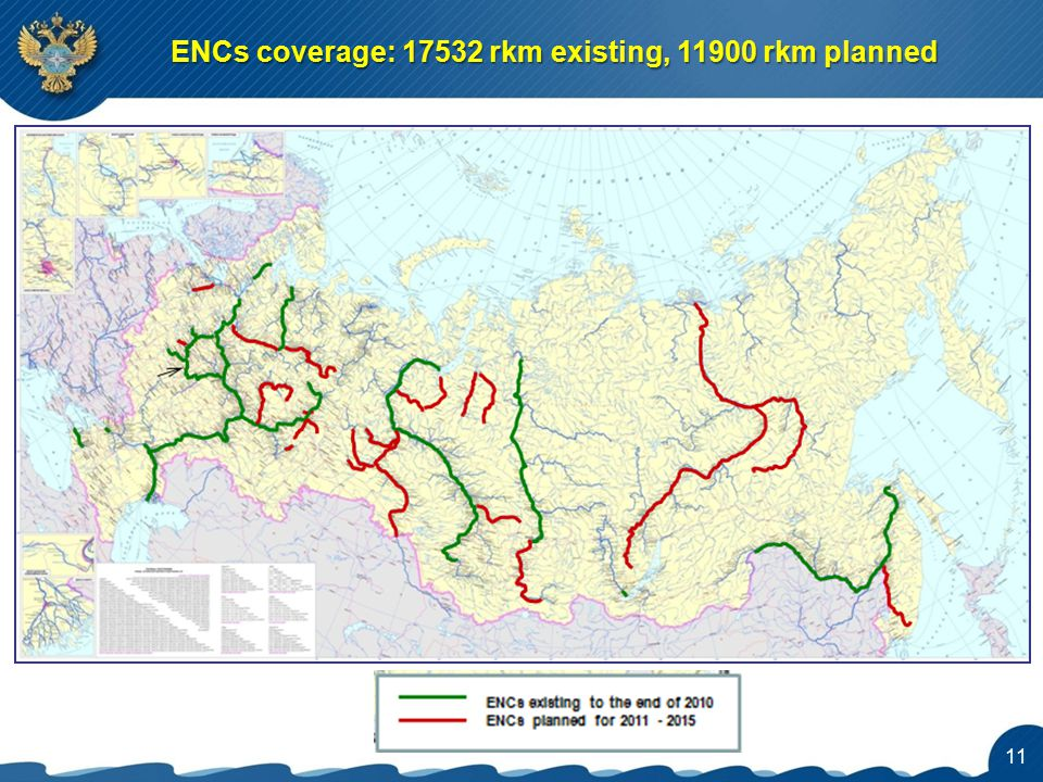 ENCs coverage: rkm existing, rkm planned