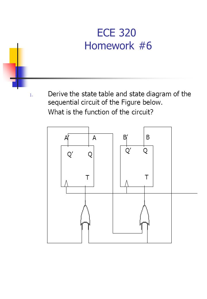 ece 320 homework #6 derive the state table and state diagram of the  sequential circuit