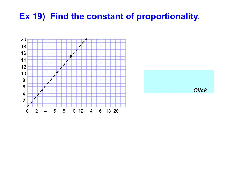 Constant Of Proportionality Worksheet 004 - Constant Of Proportionality Worksheet