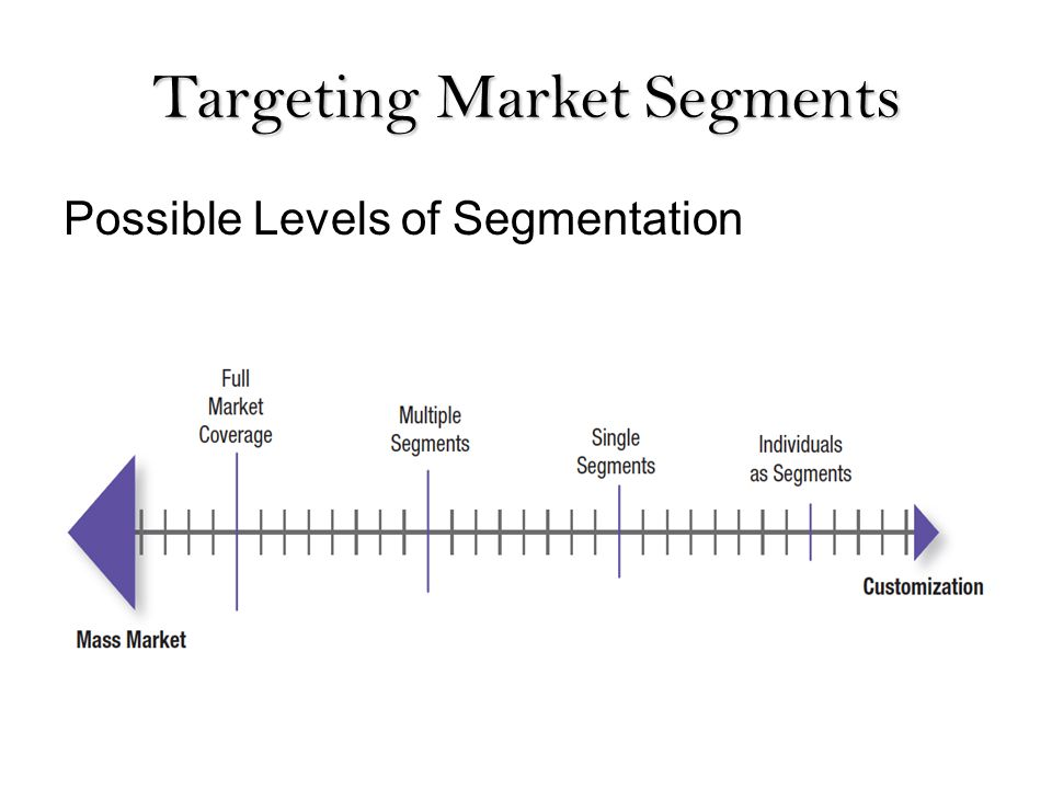 there are several advantages of segmentation Market segmentation is one of the simpler ways to ensure your marketing strategies build your business there have always been 4 some of the advantages of.