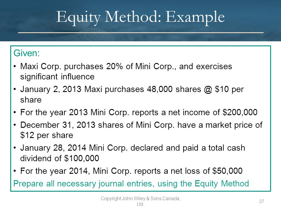 equity method exercise 2-23 early exercise of an option or similar instrument 45  94 3-35 accounting  for equity-classified awards versus liability-classified awards 94.