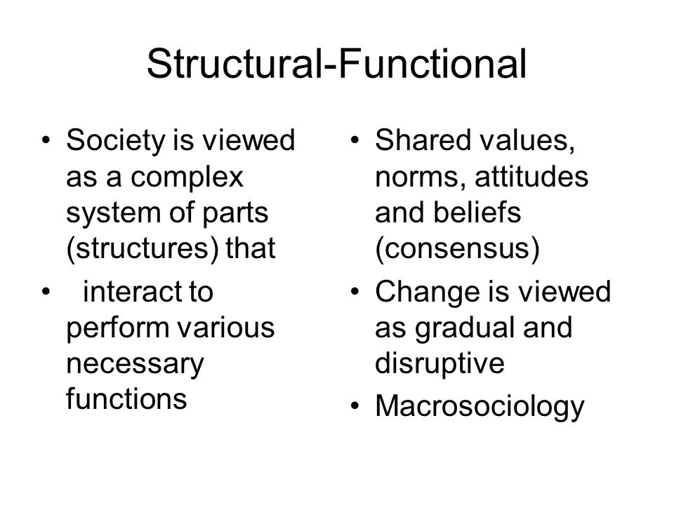 functional perspectives view the poor as dysfunctional The functionalist perspective is based largely on the works of herbert   functionalists use the terms functional and dysfunctional to describe the effects of  social.
