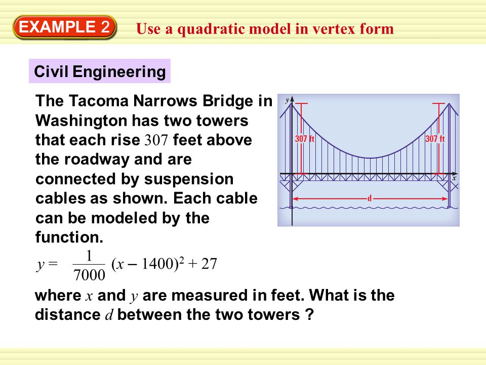 EXAMPLE 1 Graph a quadratic function in vertex form ppt ...