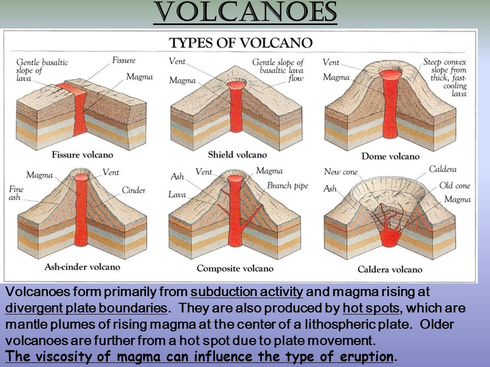 EARTH SCIENCE SOL REVIEW - ppt download