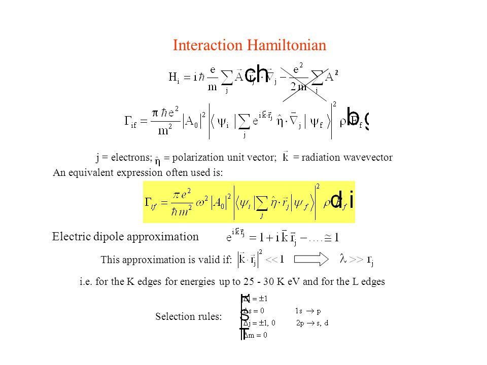 Interaction Hamiltonian