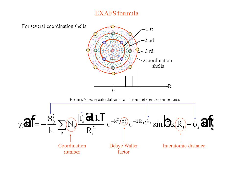 EXAFS formula For several coordination shells: 1 st 2 nd 3 rd