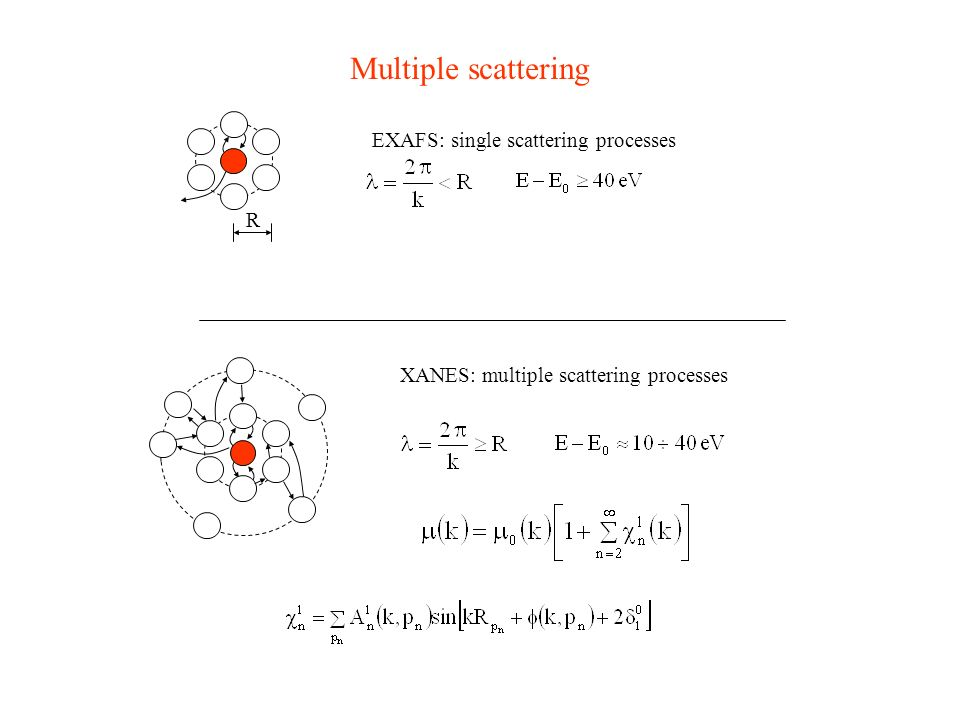 Multiple scattering EXAFS: single scattering processes R