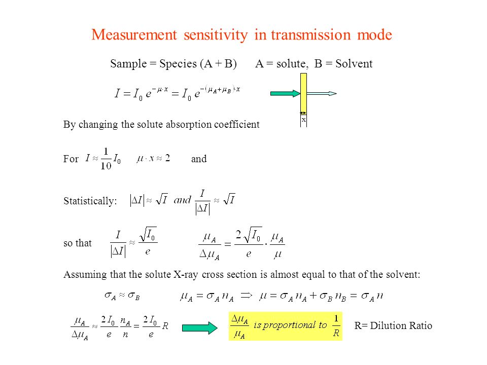 Measurement sensitivity in transmission mode