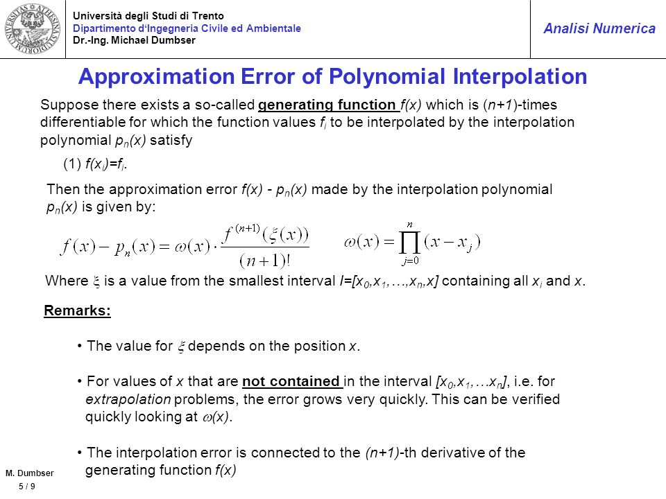 Approximation Error of Polynomial Interpolation