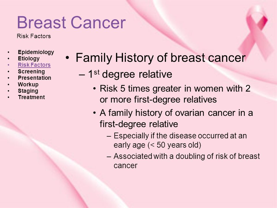 Rating the Risk Factors for Breast Cancer