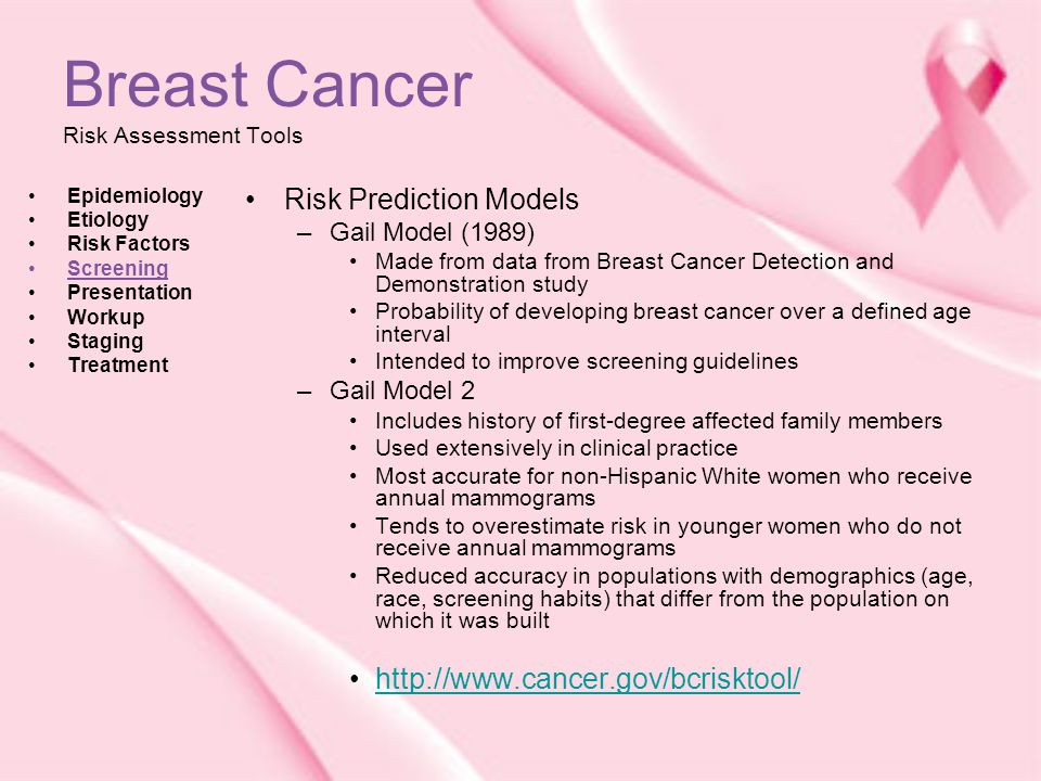 Gail breast cancer risk