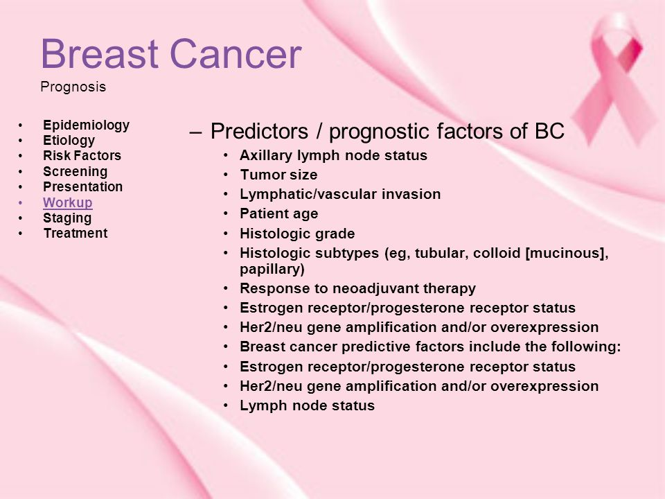 Breast Cancer Recurrence Rates, Prognosis, Risk,