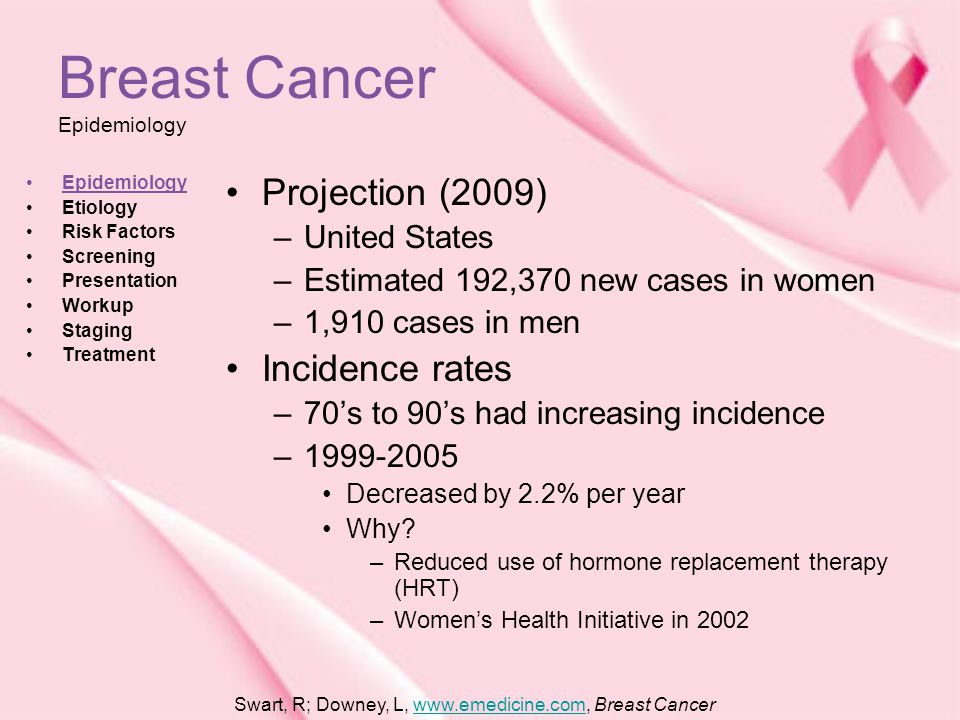 the statistics of breast cancer in the united states in the year 2000 The annual incidence of breast cancer among women increased  a national  health objective for the year 2000 is to reduce breast cancer deaths to no more.