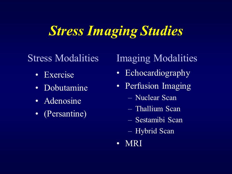 Cardiac Nuclear Stress Test with Lexiscan