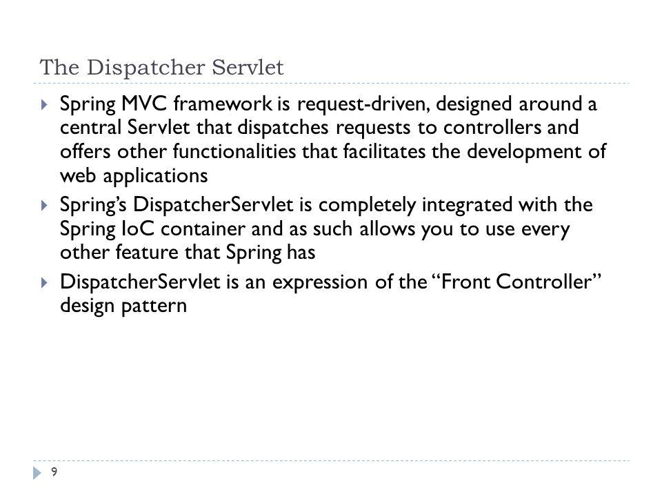 Spring dispatcher servlet application context