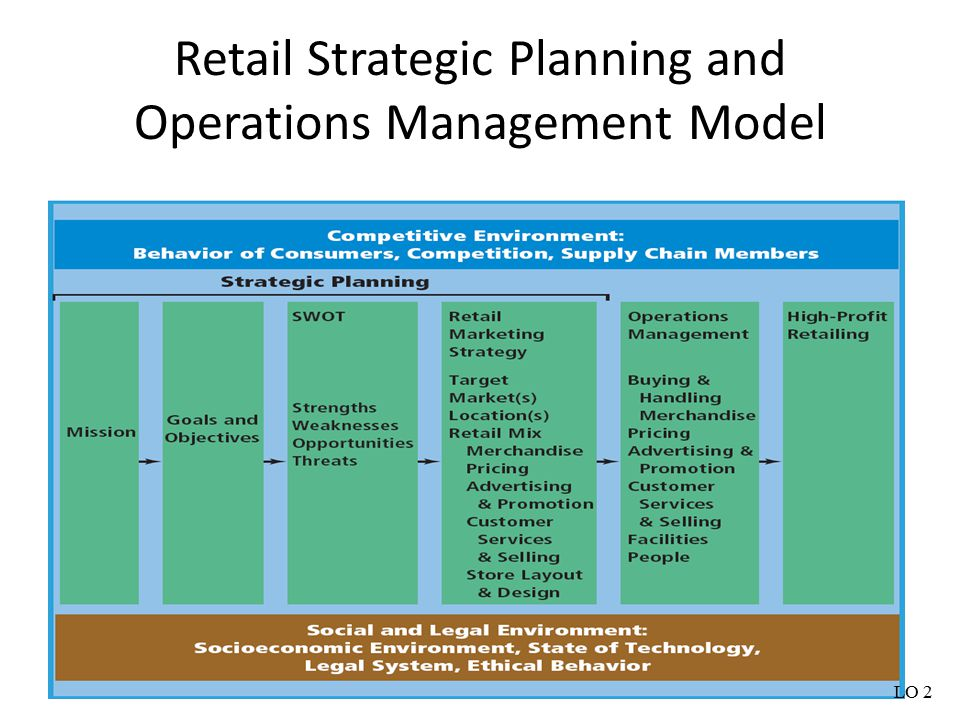 expected and augmented value chain elements Start studying retail management chapter 2 learn  expected, augmented,  complement expected value chain elements and they.