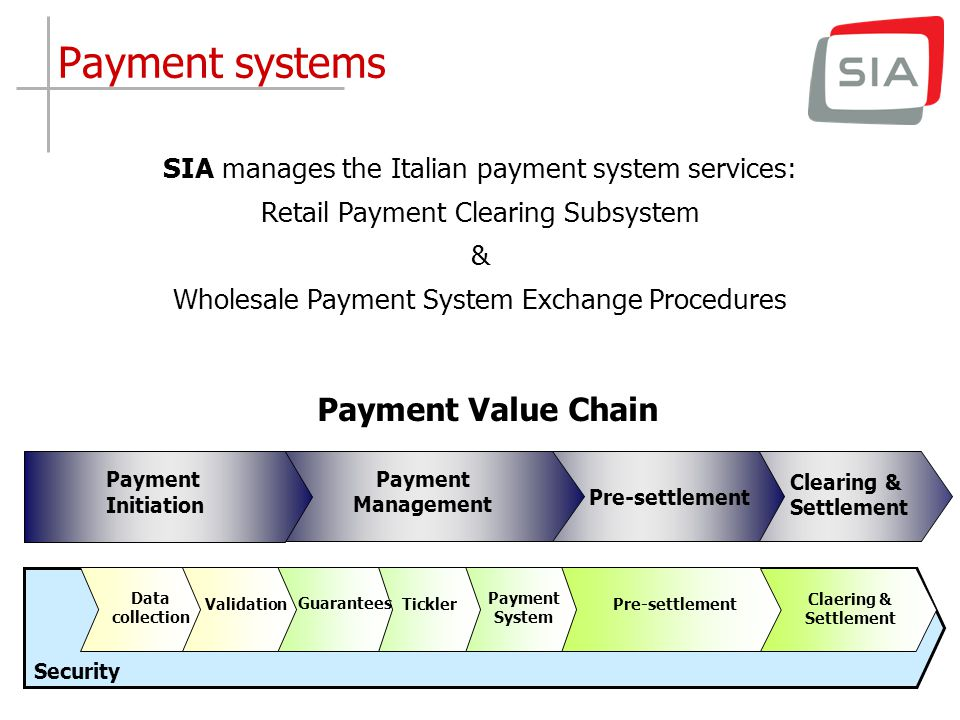 The Evolution of the Payment Systems