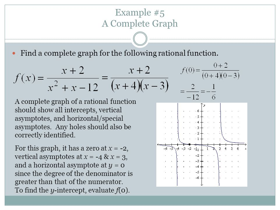 44 rational functions objectives ppt video online download example 5 a complete graph ccuart Choice Image