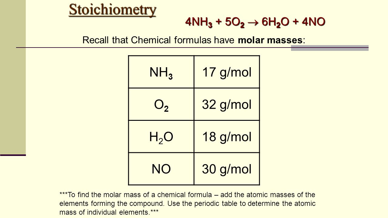 Stoichiometry ppt video online download 16 recall gamestrikefo Gallery