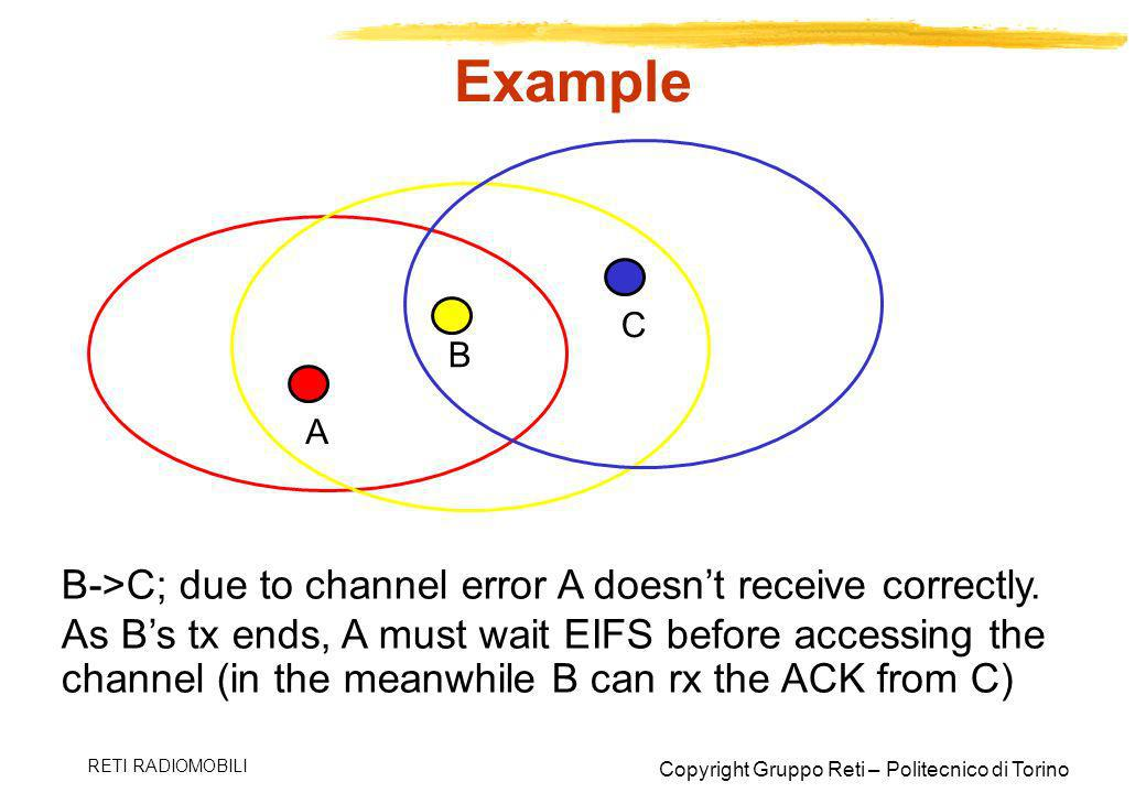 Example B->C; due to channel error A doesn't receive correctly.