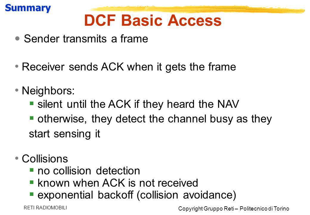 DCF Basic Access Sender transmits a frame