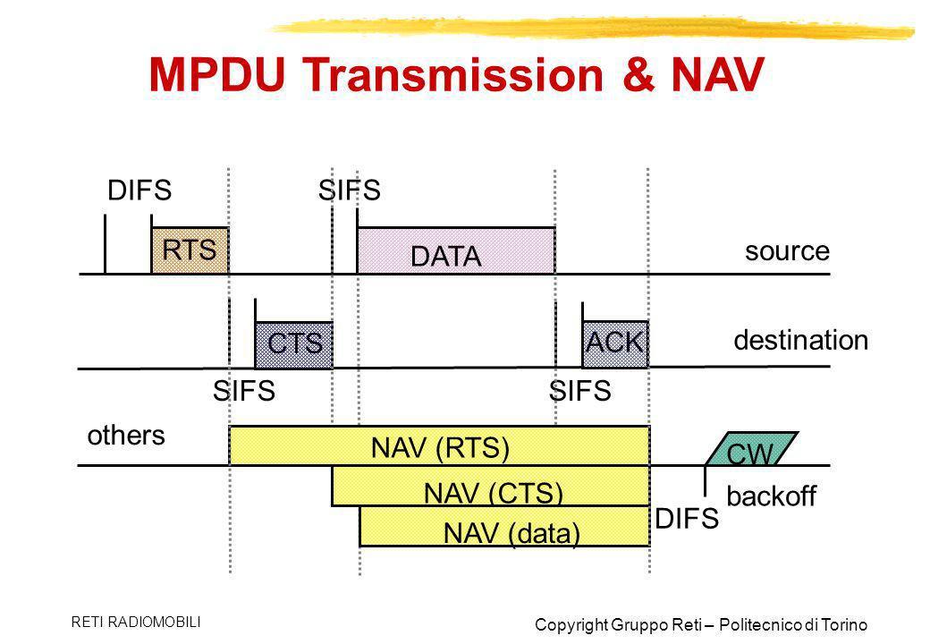 MPDU Transmission & NAV