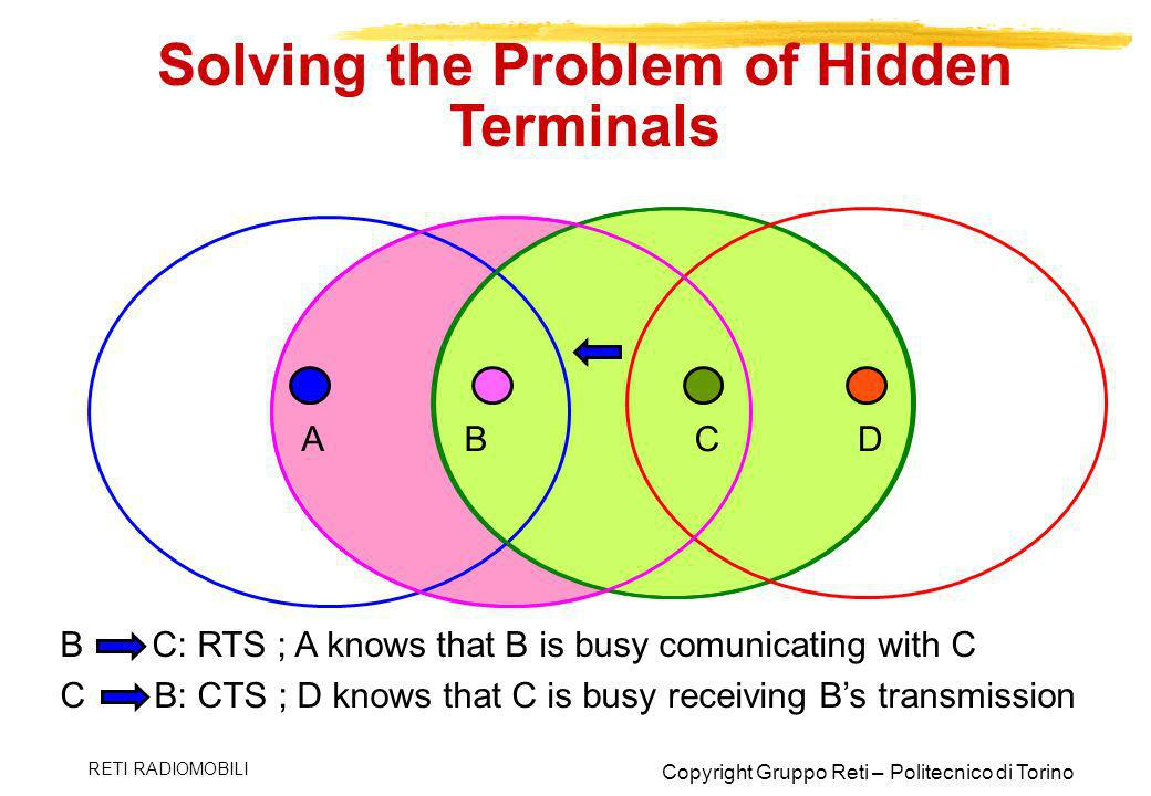 Solving the Problem of Hidden Terminals